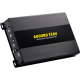 Amplificator Auto Ground Zero Iridium GZIA 1.1000DXII